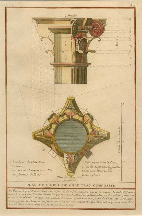 Barozzi da Vignola architectural engraving of Composite Capital and Cross Section. c1778