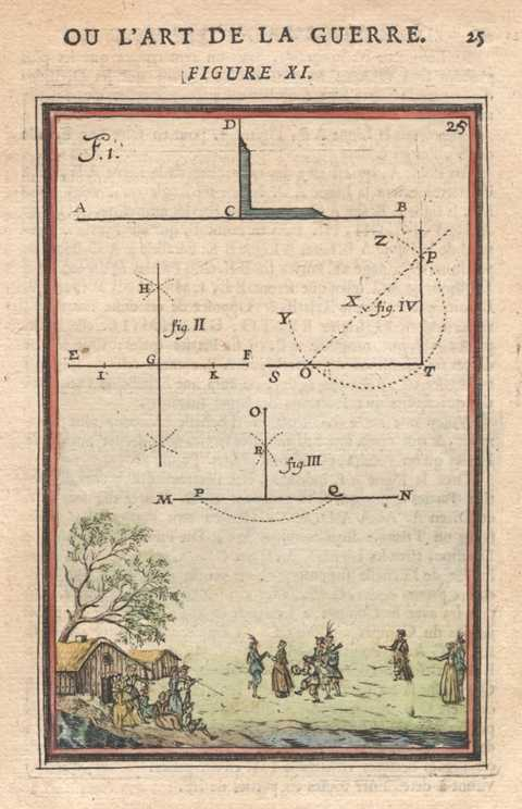17th century Mathematical drawings with peasants dancing nearby. Mallet c1684
