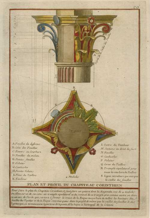 Barozzi da Vignola Architectural engraving of Corinthian Capital and Cross Section c1778