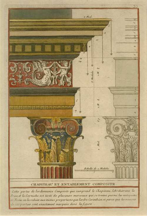 Architectural engraving of Composite Capital and Pedestal. Vignola c1778