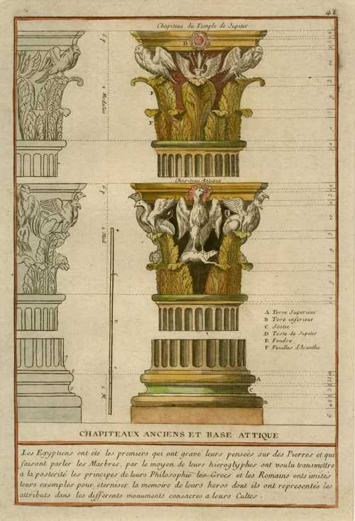 Vignole Architectural engraving superb details of Capitals of Temple of Jupiter c1778