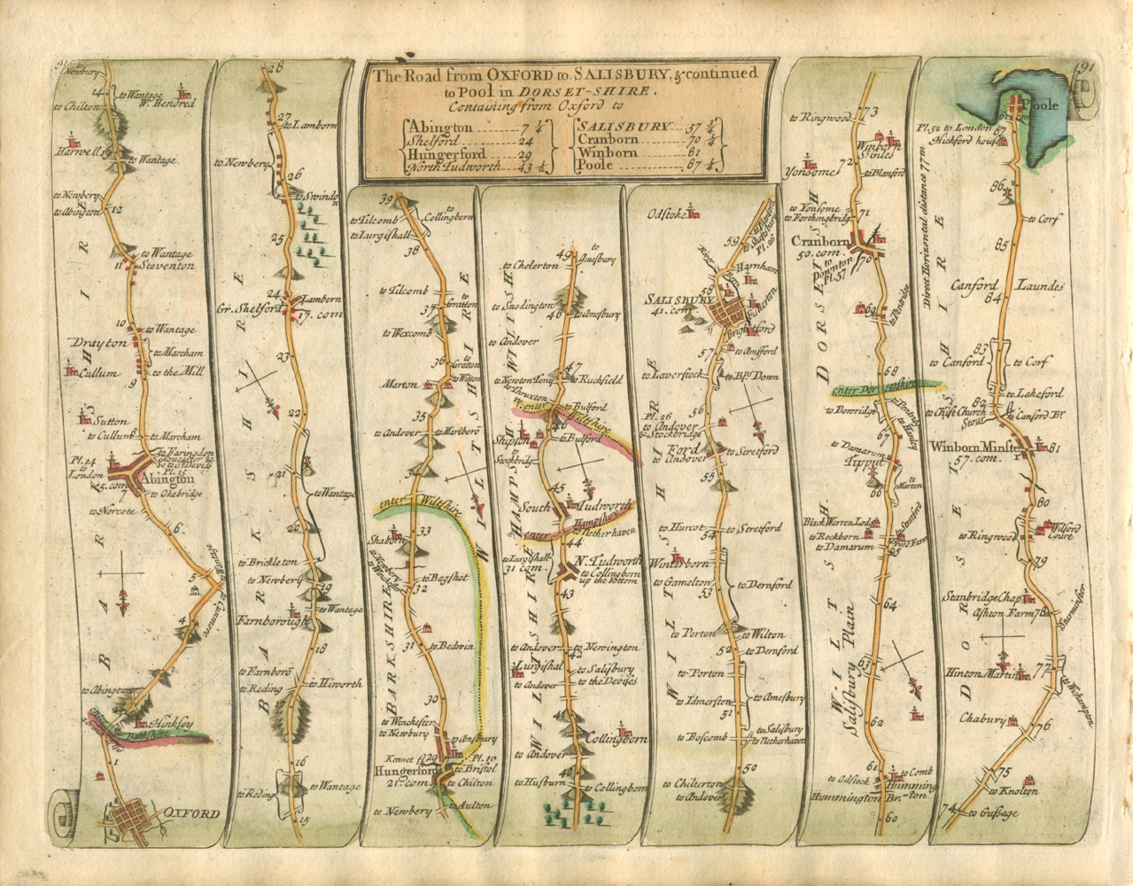 Ogilby road map from Oxford to Salisbury and Poole c1757. Senex