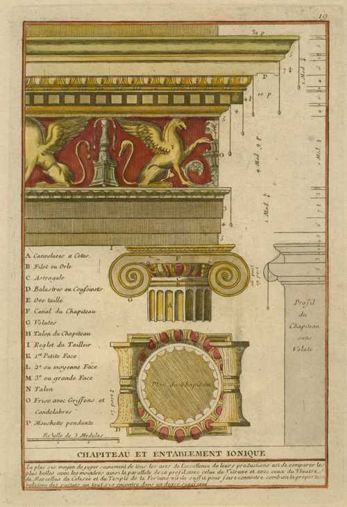 Architectural engraving of Ionic Capital, Pedestal and Cross-Section. c1778