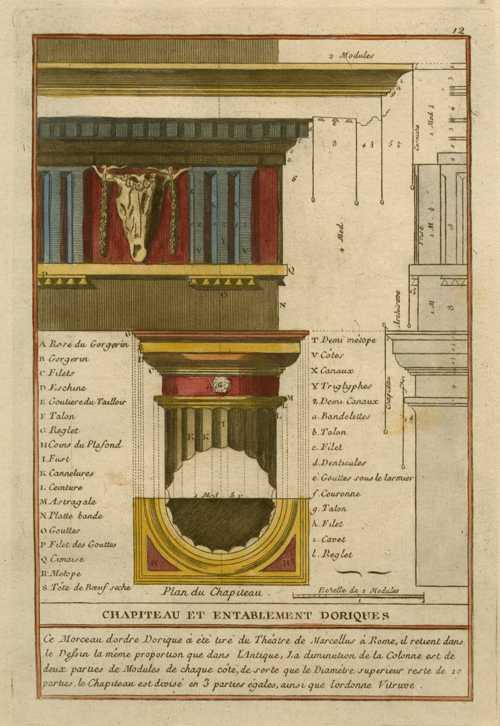 Architectural engraving of Doric Capital and Pedestal. c1778