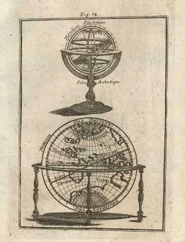 Armillary Sphere above Globe with Eastern Hemisphere. Mallet c1684