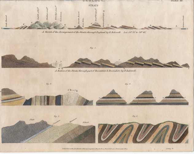 Geology. 10 examples of Earth's Strata. Pl.3 -antique print c1818