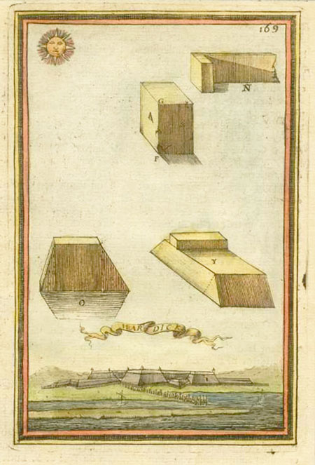 Mardick, near Dunkirk, France. Fort Wall Construction Profiles. Mallet c1684.