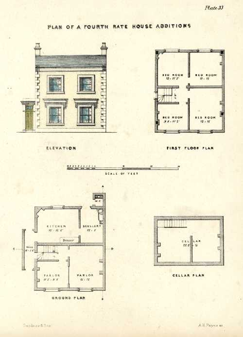 English Architecture. Tarbuck Plan of 4th rate house additions. Payne c1850