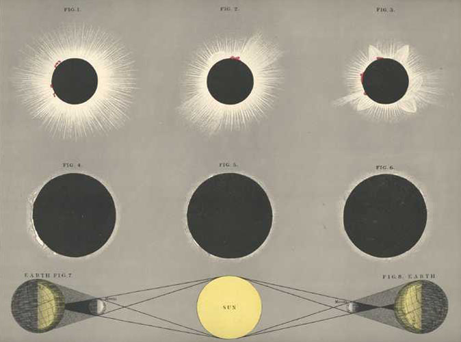 Astronomy. Celestial Chart: Eclipse of Sun by Moon. Johnston c1886