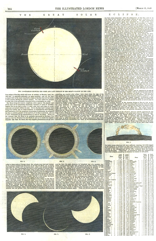 Great Solar Eclipse of 1858. Illustrated London News.