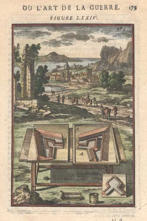 17thC Art of War Fort Construction. Mallet Fortifications Figure 74. c1683